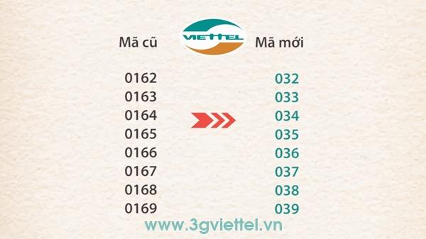 chi tiết lịch chuyển đổi sim 11 số Viettel sang sim 10 số