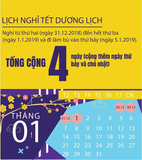 Thông báo chính thức về lịch nghĩ tết dương lịch 2019