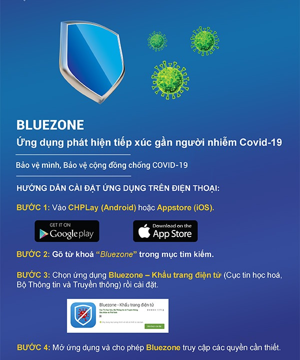 Bluezone - khẩu trang điện tử phát hiện người nhiễm Covid 19